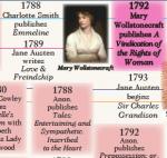 Women Writers Timeline